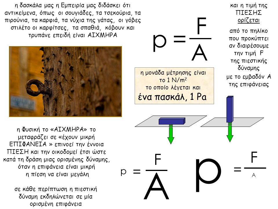 σε κάθε περίπτωση η πιεστική δύναμη εκδηλώνεται σε μία ορισμένη επιφάνεια p F = A η μονάδα μέτρησης είναι το 1 N/m 2 το οποίο λέγεται και ένα πασκάλ,