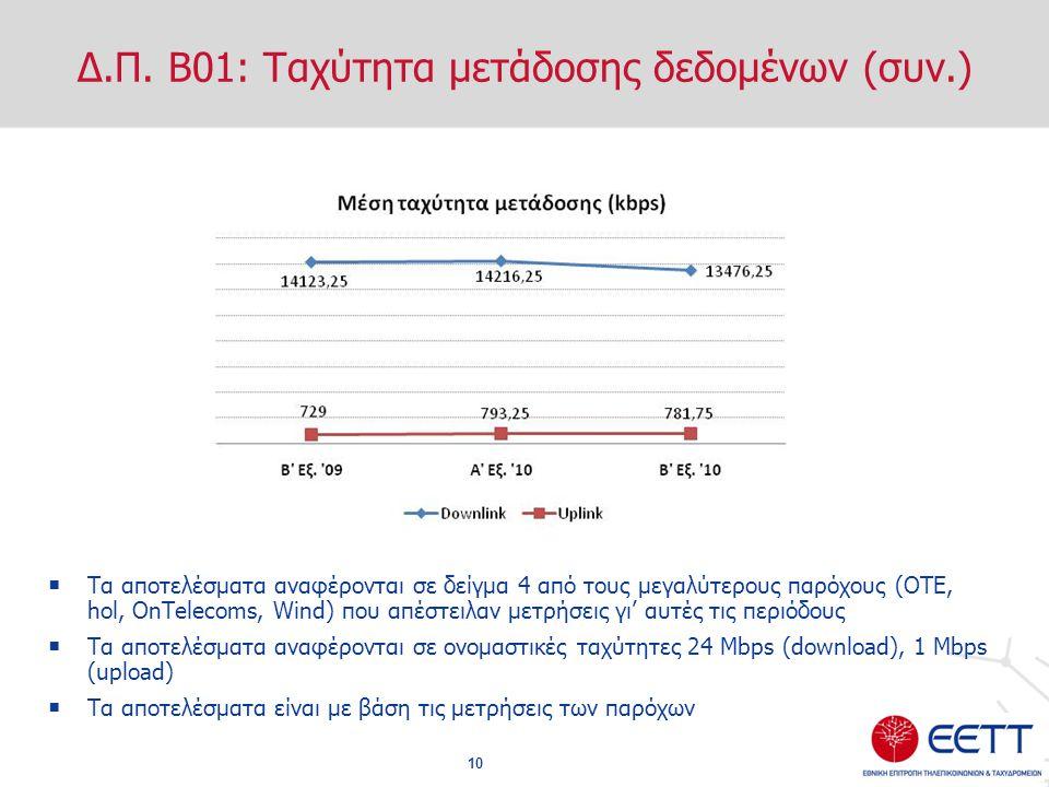 Δ.Π. Β01: Ταχύτητα μετάδοσης δεδομένων (συν.) 10  Τα αποτελέσματα αναφέρονται σε δείγμα 4 από τους μεγαλύτερους παρόχους (ΟΤΕ, hol, OnTelecoms, Wind)