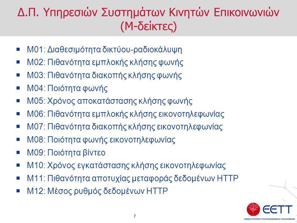 Δ.Π. Υπηρεσιών Συστημάτων Κινητών Επικοινωνιών (Μ-δείκτες)  Μ01: Διαθεσιμότητα δικτύου-ραδιοκάλυψη  Μ02: Πιθανότητα εμπλοκής κλήσης φωνής  Μ03: Πιθ