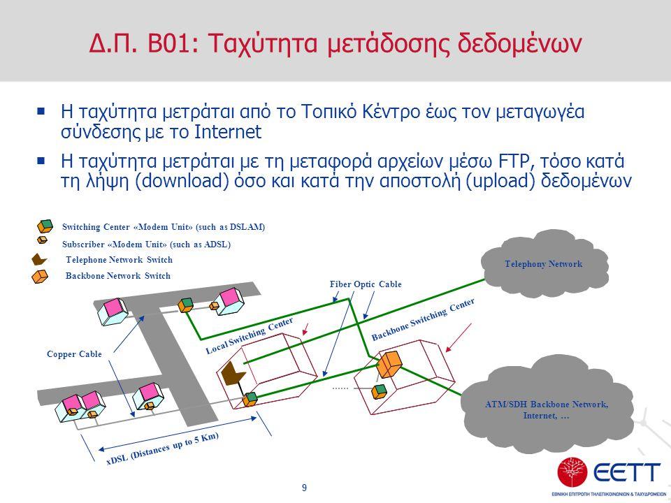 Δ.Π. Β01: Tαχύτητα μετάδοσης δεδομένων  Η ταχύτητα μετράται από το Τοπικό Κέντρο έως τον μεταγωγέα σύνδεσης με το Internet  Η ταχύτητα μετράται με τ