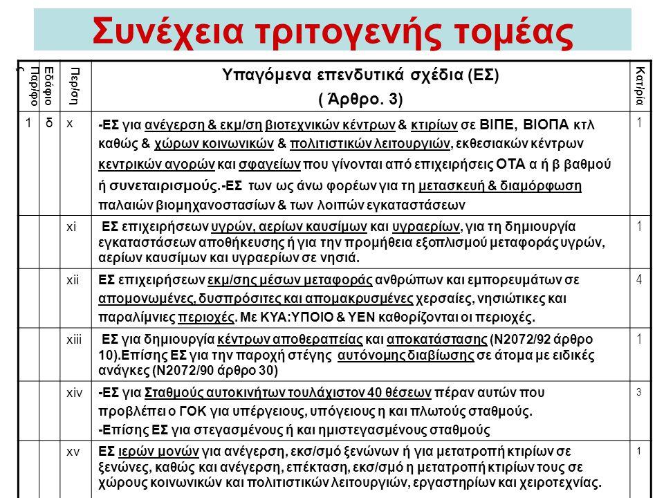 Συνέχεια τριτογενής τομέας Παρ / φο ς Εδάφιο Περ / ση Υπαγόμενα επενδυτικά σχέδια (EΣ) ( Άρθρο. 3) Κατ / ρία 1δx -ΕΣ για ανέγερση & εκμ/ση βιοτεχνικών