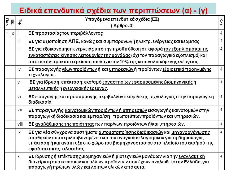 Ειδικά επενδυτικά σχέδια των περιπτώσεων (α) - (γ) Παρ. Εδ. Περ. Υπαγόμενα επενδυτικά σχέδια (EΣ) ( Άρθρο. 3) Κατ. 1εiΕΣ προστασίας του περιβάλλοντος
