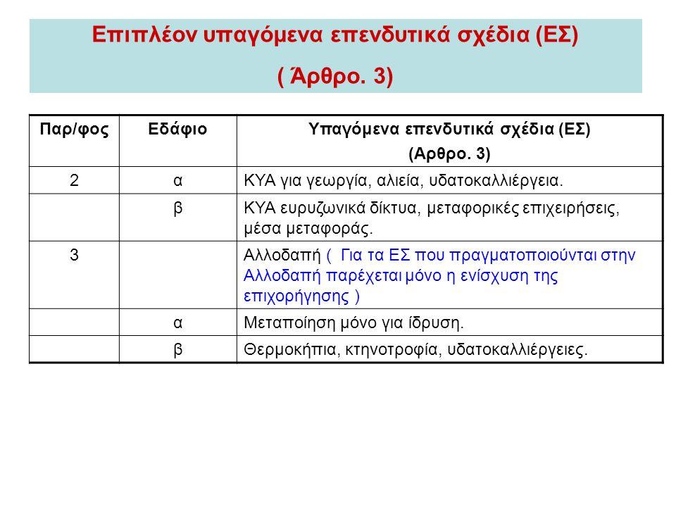 Επιπλέον υπαγόμενα επενδυτικά σχέδια (EΣ) ( Άρθρο. 3) Παρ/φοςΕδάφιοΥπαγόμενα επενδυτικά σχέδια (EΣ) (Αρθρο. 3) 2αΚΥΑ για γεωργία, αλιεία, υδατοκαλλιέρ