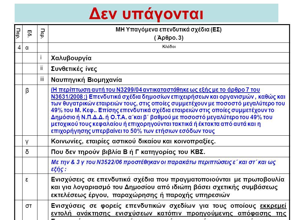Δεν υπάγονται Παρ. Εδ. Περ. ΜΗ Υπαγόμενα επενδυτικά σχέδια (EΣ) ( Άρθρο. 3) 4α Κλάδοι i Χαλυβουργία ii Συνθετικές ίνες iii Ναυπηγική Βιομηχανία β (Η π