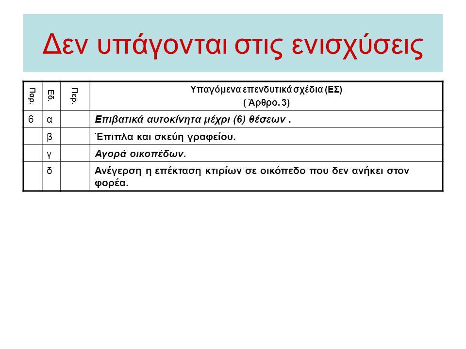 Δεν υπάγονται στις ενισχύσεις Παρ. Εδ. Περ. Υπαγόμενα επενδυτικά σχέδια (EΣ) ( Άρθρο. 3) 6αΕπιβατικά αυτοκίνητα μέχρι (6) θέσεων. βΈπιπλα και σκεύη γρ