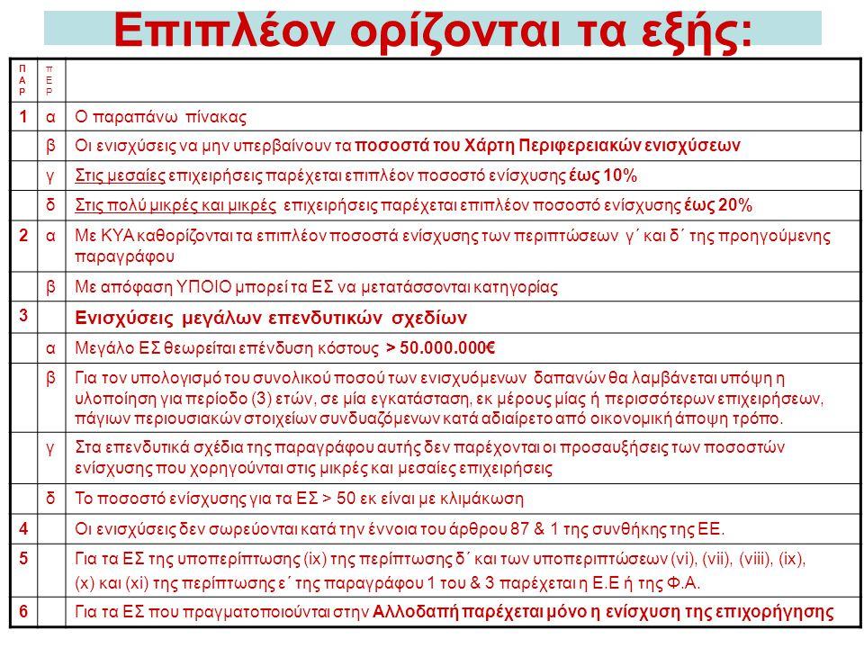 Επιπλέον ορίζονται τα εξής: ΠΑΡΠΑΡ πΕΡπΕΡ 1αΟ παραπάνω πίνακας βΟι ενισχύσεις να μην υπερβαίνουν τα ποσοστά του Χάρτη Περιφερειακών ενισχύσεων γΣτις μ