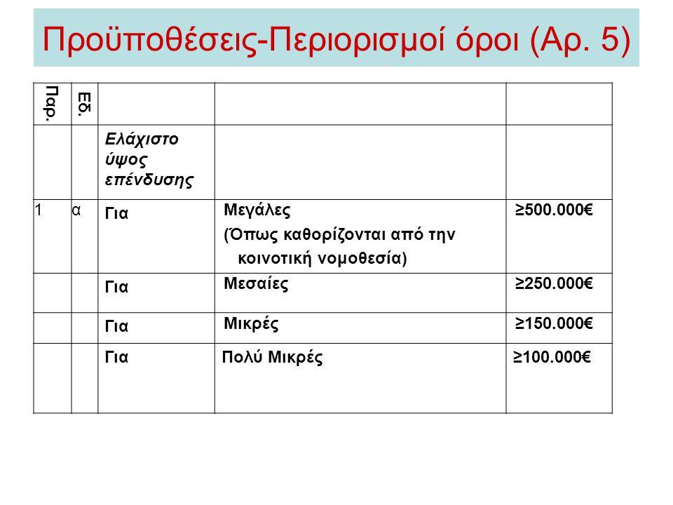 Προϋποθέσεις-Περιορισμοί όροι (Αρ. 5) Παρ. Εδ. Ελάχιστο ύψος επένδυσης 1α Για Μεγάλες (Όπως καθορίζονται από την κοινοτική νομοθεσία) ≥500.000€ Για Με