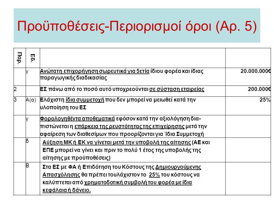 Προϋποθέσεις-Περιορισμοί όροι (Αρ. 5) Παρ. Εδ. γΑνώτατη επιχορήγηση σωρευτικά για 5ετία ίδιου φορέα και ίδιας παραγωγικής διαδικασίας 20.000.000€ 2ΕΣ