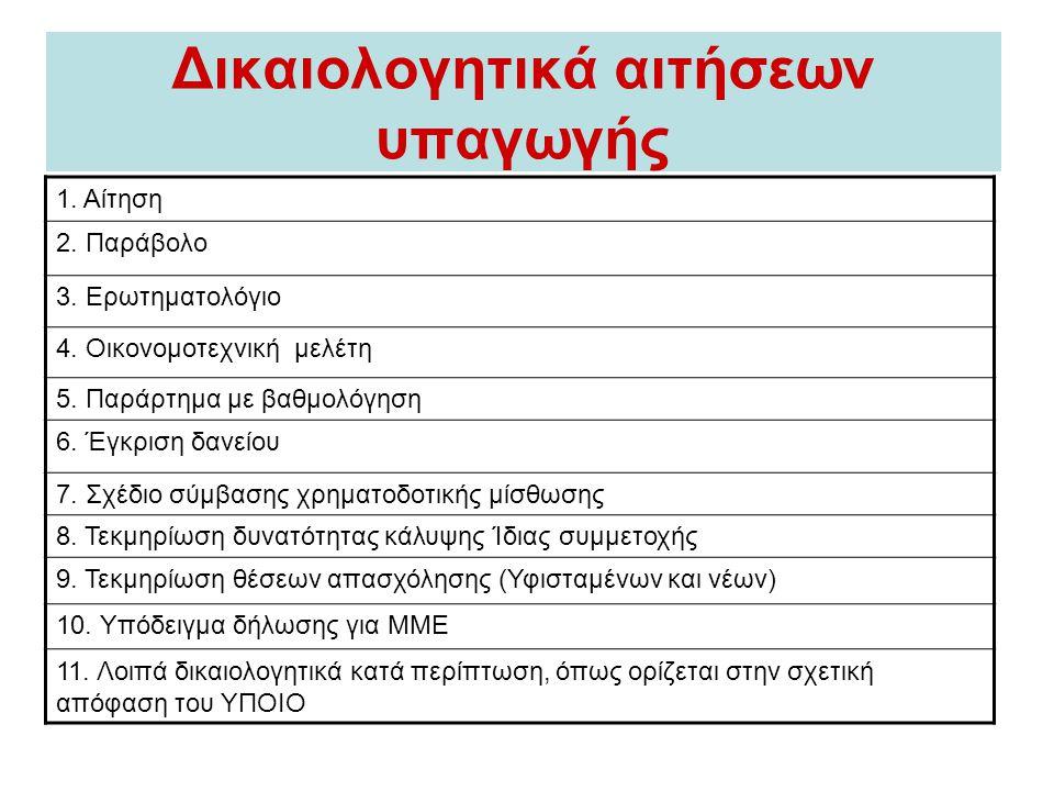 Δικαιολογητικά αιτήσεων υπαγωγής 1. Αίτηση 2. Παράβολο 3. Ερωτηματολόγιο 4. Οικονομοτεχνική μελέτη 5. Παράρτημα με βαθμολόγηση 6. Έγκριση δανείου 7. Σ