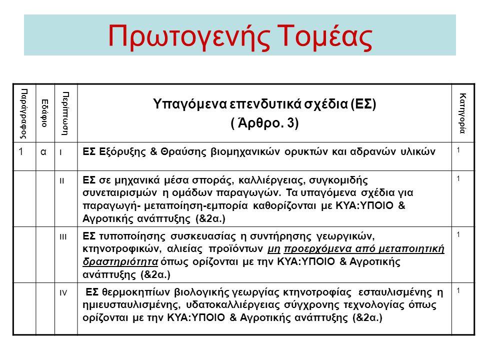 Πρωτογενής Τομέας Παράγραφος Εδάφιο Περίπτωση Υπαγόμενα επενδυτικά σχέδια (EΣ) ( Άρθρο. 3) Κατηγορία 1αιΕΣ Εξόρυξης & Θραύσης βιομηχανικών ορυκτών και