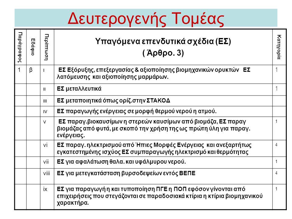 Δευτερογενής Τομέας Παράγραφος Εδάφιο Περίπτωση Υπαγόμενα επενδυτικά σχέδια (EΣ) ( Άρθρο. 3) Κατηγορία 1βι ΕΣ Εξόρυξης, επεξεργασίας & αξιοποίησης βιο