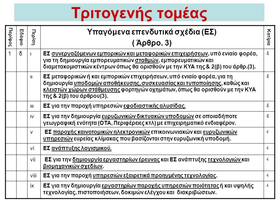 Τριτογενής τομέας Παρ / φος Εδάφιο Περ / ση Υπαγόμενα επενδυτικά σχέδια (EΣ) ( Άρθρο. 3) Κατ / ρία 1διΕΣ συνεργαζόμενων εμπορικών και μεταφορικών επιχ