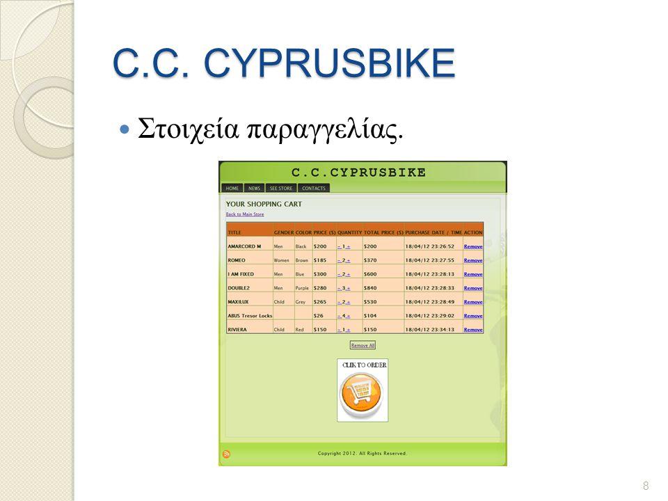 C.C. CYPRUSBIKE  Στοιχεία παραγγελίας. 8