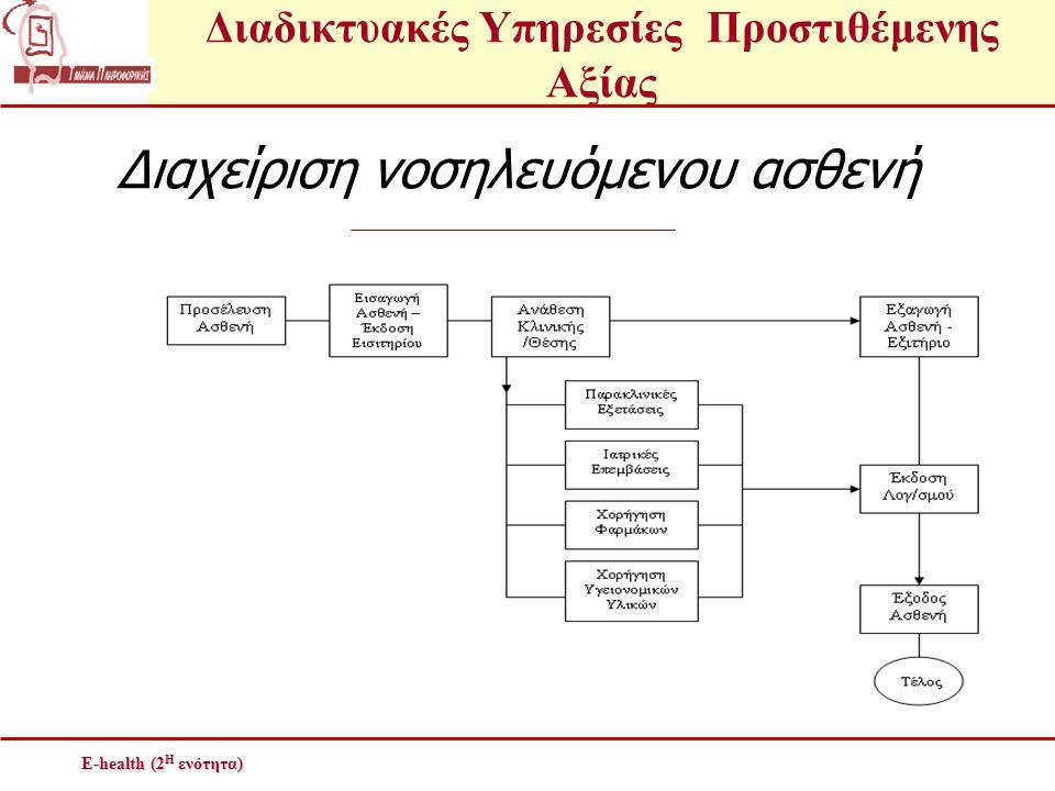 Διαδικτυακές Υπηρεσίες Προστιθέμενης Αξίας E-health (2 Η ενότητα) Διαχείριση νοσηλευόμενου ασθενή