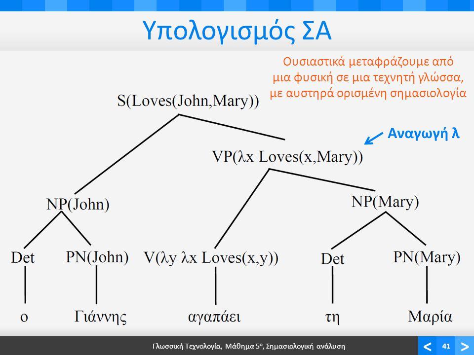 <> Υπολογισμός ΣΑ Γλωσσική Τεχνολογία, Μάθημα 5 ο, Σημασιολογική ανάλυση41 Ουσιαστικά μεταφράζουμε από μια φυσική σε μια τεχνητή γλώσσα, με αυστηρά ορισμένη σημασιολογία Αναγωγή λ