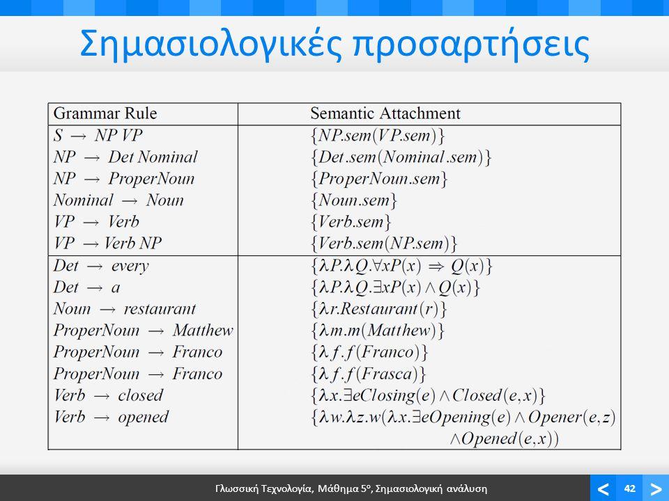 <> Σημασιολογικές προσαρτήσεις Γλωσσική Τεχνολογία, Μάθημα 5 ο, Σημασιολογική ανάλυση42