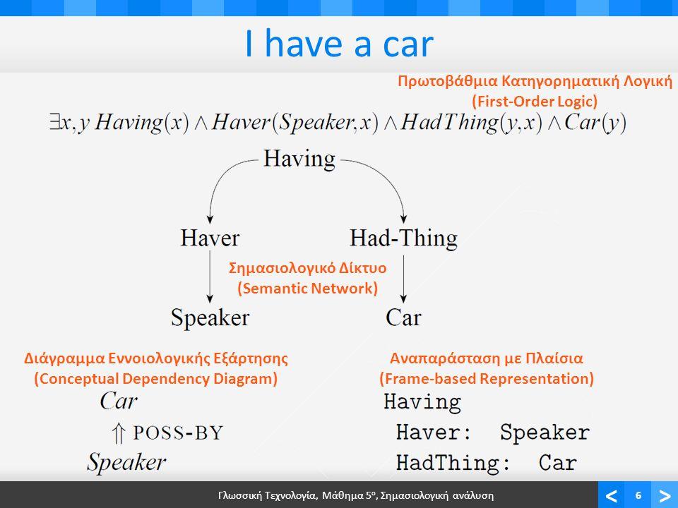 <> I have a car Γλωσσική Τεχνολογία, Μάθημα 5 ο, Σημασιολογική ανάλυση6 Πρωτοβάθμια Κατηγορηματική Λογική (First-Order Logic) Σημασιολογικό Δίκτυο (Semantic Network) Διάγραμμα Εννοιολογικής Εξάρτησης (Conceptual Dependency Diagram) Αναπαράσταση με Πλαίσια (Frame-based Representation)