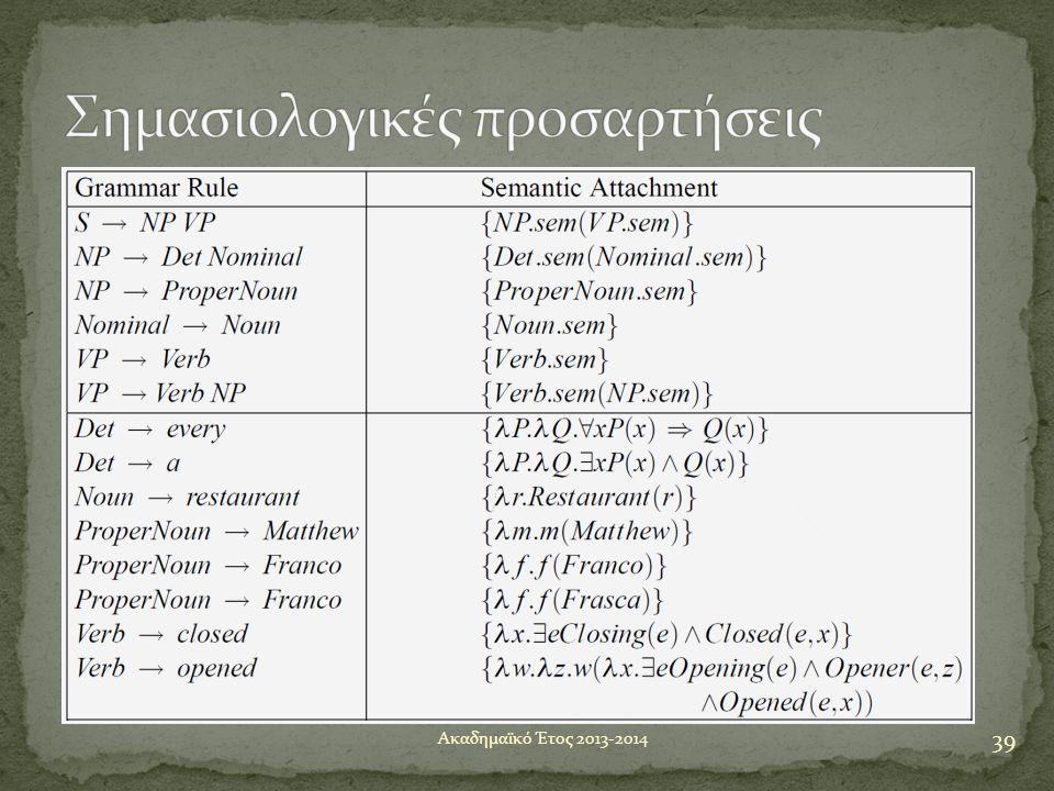 39 Ακαδημαϊκό Έτος 2013-2014