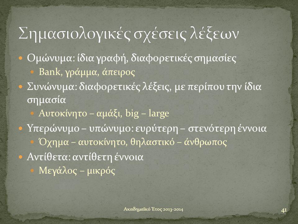  Ομώνυμα: ίδια γραφή, διαφορετικές σημασίες  Bank, γράμμα, άπειρος  Συνώνυμα: διαφορετικές λέξεις, με περίπου την ίδια σημασία  Αυτοκίνητο – αμάξι