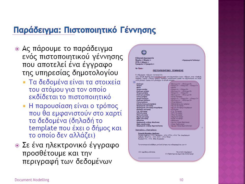  Ας πάρουμε το παράδειγμα ενός πιστοποιητικού γέννησης που αποτελεί ένα έγγραφο της υπηρεσίας δημοτολογίου  Τα δεδομένα είναι τα στοιχεία του ατόμου για τον οποίο εκδίδεται το πιστοποιητικό  Η παρουσίαση είναι ο τρόπος που θα εμφανιστούν στο χαρτί τα δεδομένα (δηλαδή το template που έχει ο δήμος και το οποίο δεν αλλάζει)  Σε ένα ηλεκτρονικό έγγραφο προσθέτουμε και την περιγραφή των δεδομένων 10 Document Modelling