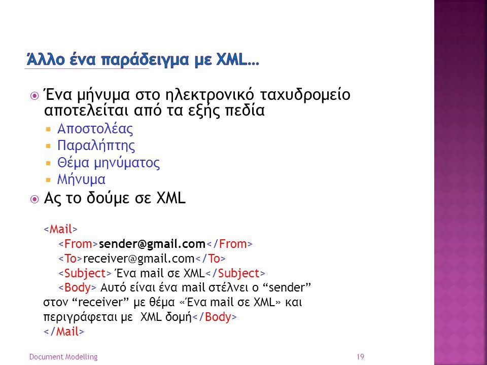  Ένα μήνυμα στο ηλεκτρονικό ταχυδρομείο αποτελείται από τα εξής πεδία  Αποστολέας  Παραλήπτης  Θέμα μηνύματος  Μήνυμα  Ας το δούμε σε XML 19 Document Modelling sender@gmail.com receiver@gmail.com Ένα mail σε XML Αυτό είναι ένα mail στέλνει ο sender στον receiver με θέμα «Ένα mail σε XML» και περιγράφεται με XML δομή