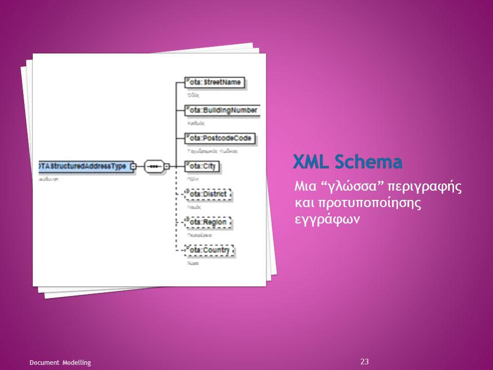 Μια γλώσσα περιγραφής και προτυποποίησης εγγράφων Document Modelling 23