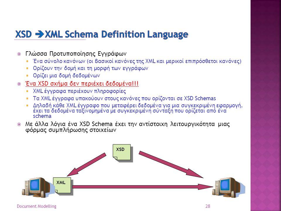  Γλώσσα Προτυποποίησης Εγγράφων  Ένα σύνολο κανόνων (οι βασικοί κανόνες της XML και μερικοί επιπρόσθετοι κανόνες)  Ορίζουν την δομή και τη μορφή των εγγράφων  Ορίζει μια δομή δεδομένων  Ένα XSD σχήμα δεν περιέχει δεδομένα!!.