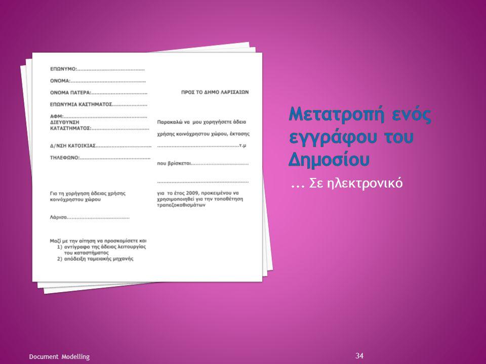 ... Σε ηλεκτρονικό Document Modelling 34
