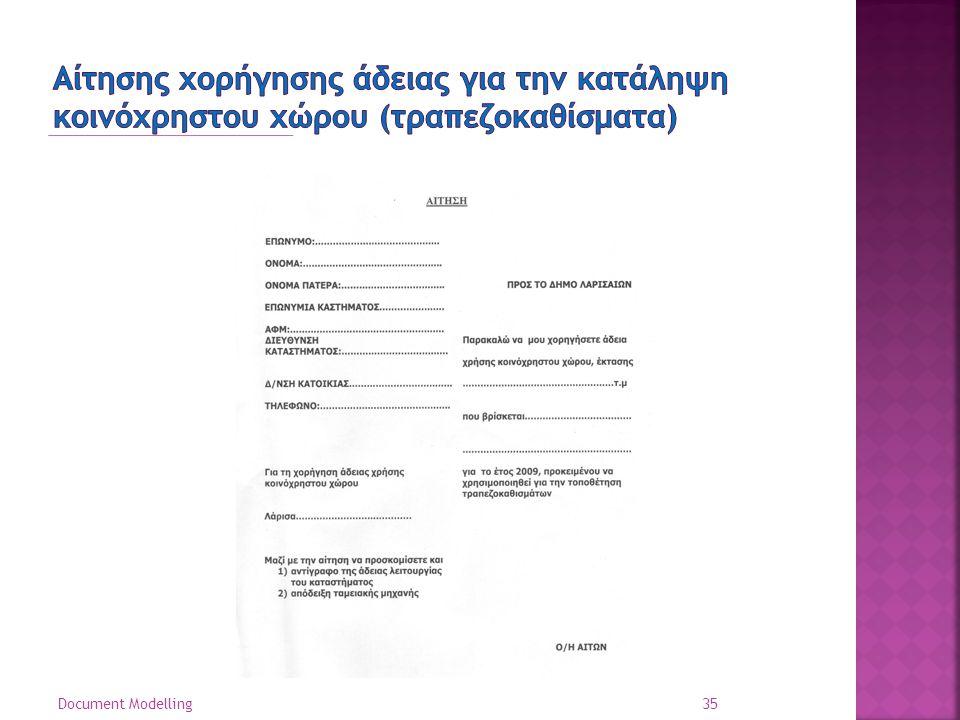 35 Document Modelling