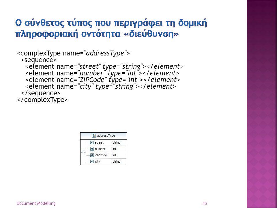 43 Document Modelling