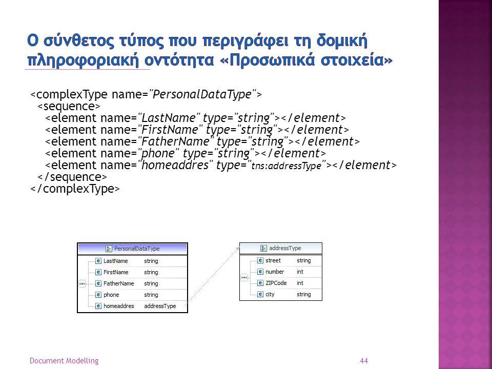 44 Document Modelling