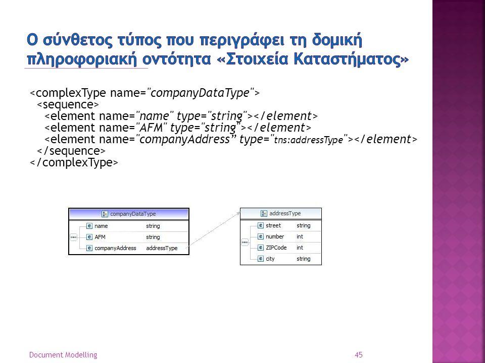 45 Document Modelling
