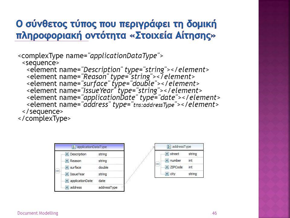 46 Document Modelling
