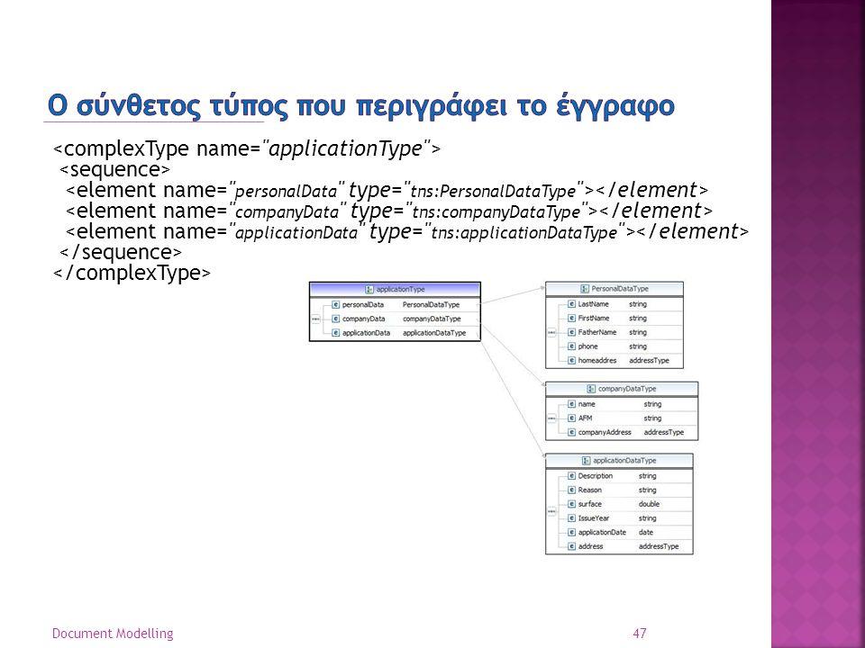 47 Document Modelling