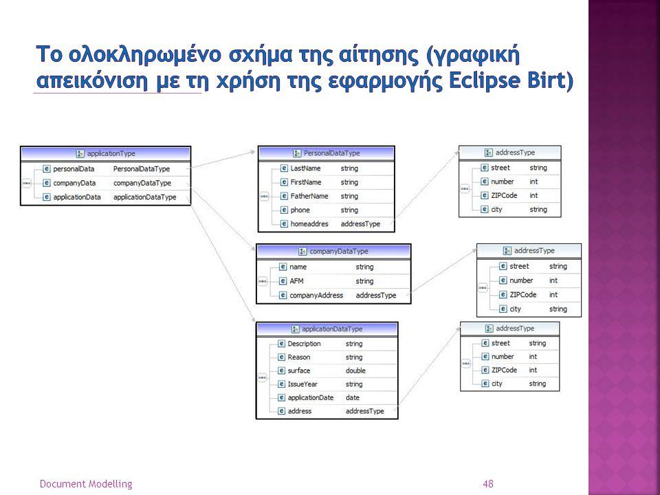48 Document Modelling