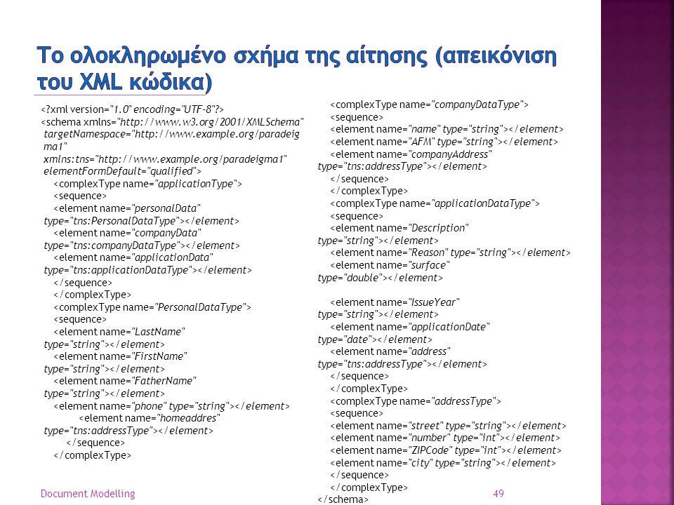 49 Document Modelling