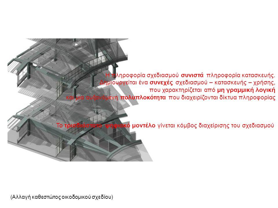 Η πληροφορία σχεδιασμού συνιστά πληροφορία κατασκευής. Δημιουργείται ένα συνεχές σχεδιασμού – κατασκευής – χρήσης, που χαρακτηρίζεται από μη γραμμική