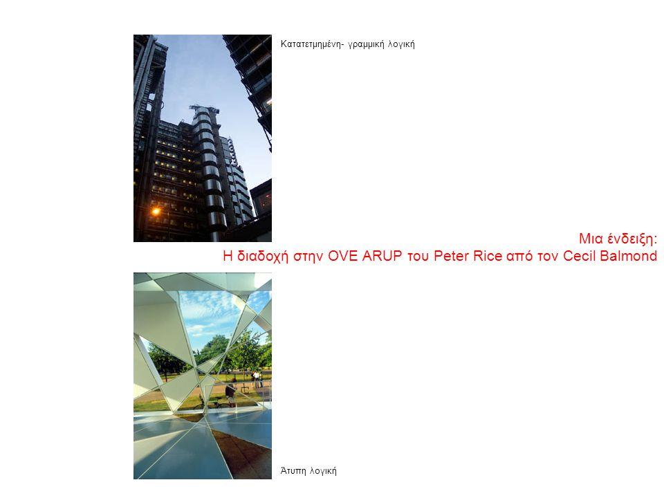 Μια ένδειξη: Η διαδοχή στην OVE ARUP του Peter Rice από τον Cecil Balmond Κατατετμημένη- γραμμική λογική Άτυπη λογική