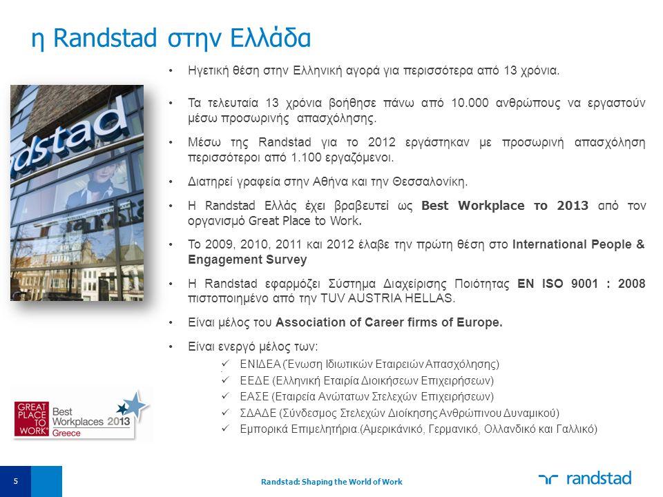 η Randstad στην Ελλάδα 5 •Ηγετική θέση στην Ελληνική αγορά για περισσότερα από 13 χρόνια. •Τα τελευταία 13 χρόνια βοήθησε πάνω από 10.000 ανθρώπους να