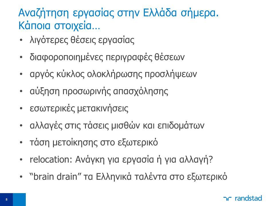 Aναζήτηση εργασίας στην Ελλάδα σήμερα. Κάποια στοιχεία… • λιγότερες θέσεις εργασίας • διαφοροποιημένες περιγραφές θέσεων • αργός κύκλος ολοκλήρωσης πρ