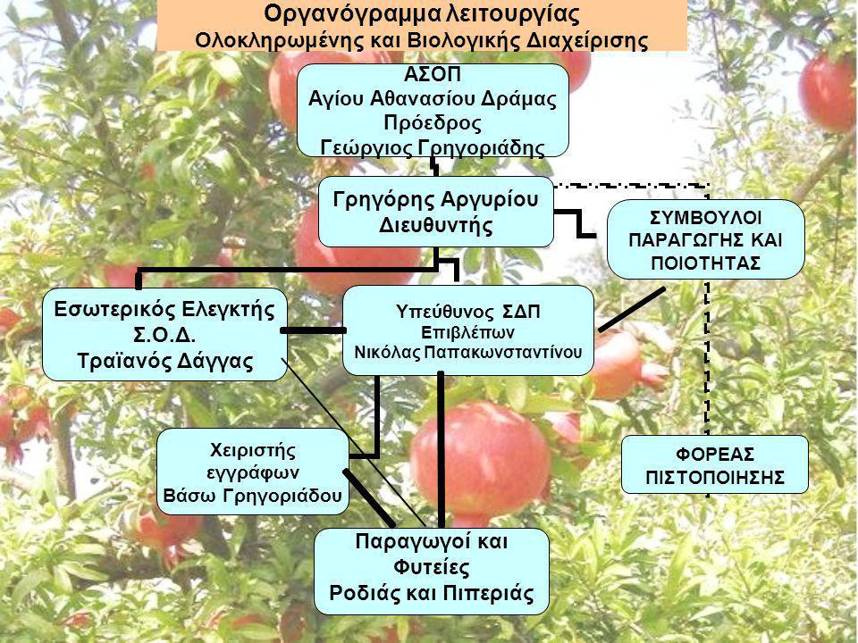 Οργανόγραμμα λειτουργίας Ολοκληρωμένης και Βιολογικής Διαχείρισης