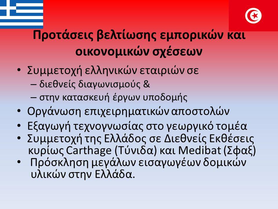 Προτάσεις βελτίωσης εμπορικών και οικονομικών σχέσεων • Συμμετοχή ελληνικών εταιριών σε – διεθνείς διαγωνισμούς & – στην κατασκευή έργων υποδομής • Οργάνωση επιχειρηματικών αποστολών • Εξαγωγή τεχνογνωσίας στο γεωργικό τομέα • Συμμετοχή της Ελλάδος σε Διεθνείς Εκθέσεις κυρίως Carthage (Τύνιδα) και Medibat (Σφαξ) • Πρόσκληση μεγάλων εισαγωγέων δομικών υλικών στην Ελλάδα.