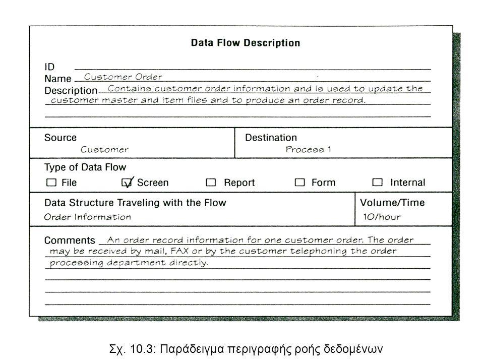 •Με την ανάλυση των δεδομένων πρέπει να παρατηρήσουμε αν ορισμένα στοιχεία μπορούν να ομαδοποιηθούν ώστε να συμπεριληφθούν στην ίδια εγγραφή.
