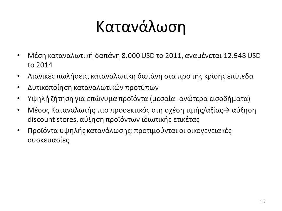 Κατανάλωση • Μέση καταναλωτική δαπάνη 8.000 USD το 2011, αναμένεται 12.948 USD to 2014 • Λιανικές πωλήσεις, καταναλωτική δαπάνη στα προ της κρίσης επί