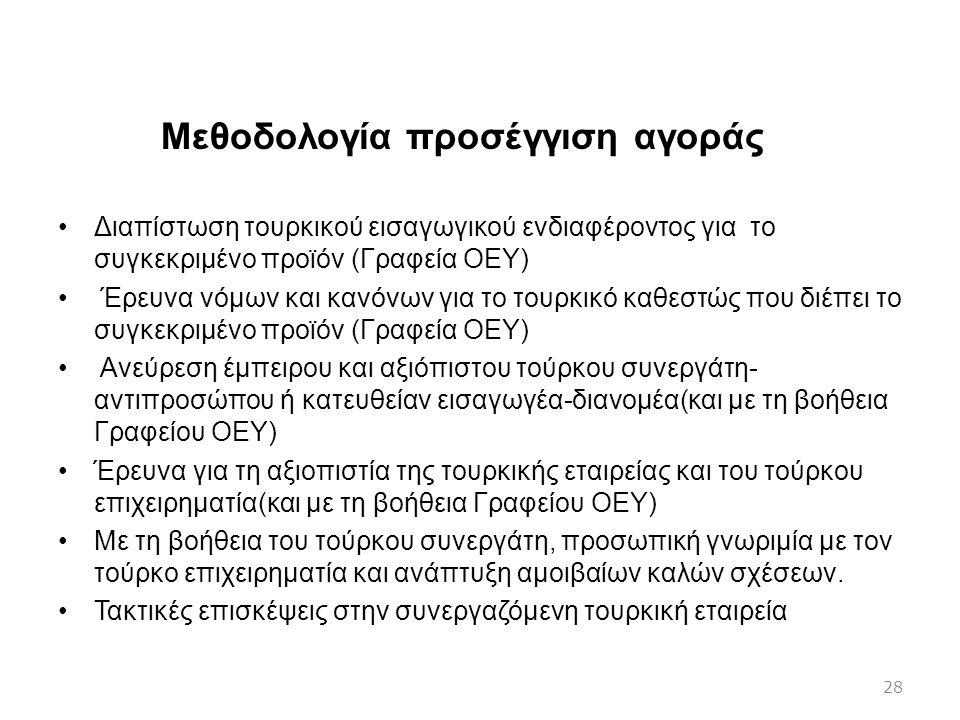 Μεθοδολογία προσέγγιση αγοράς •Διαπίστωση τουρκικού εισαγωγικού ενδιαφέροντος για το συγκεκριμένο προϊόν (Γραφεία ΟΕΥ) • Έρευνα νόμων και κανόνων για