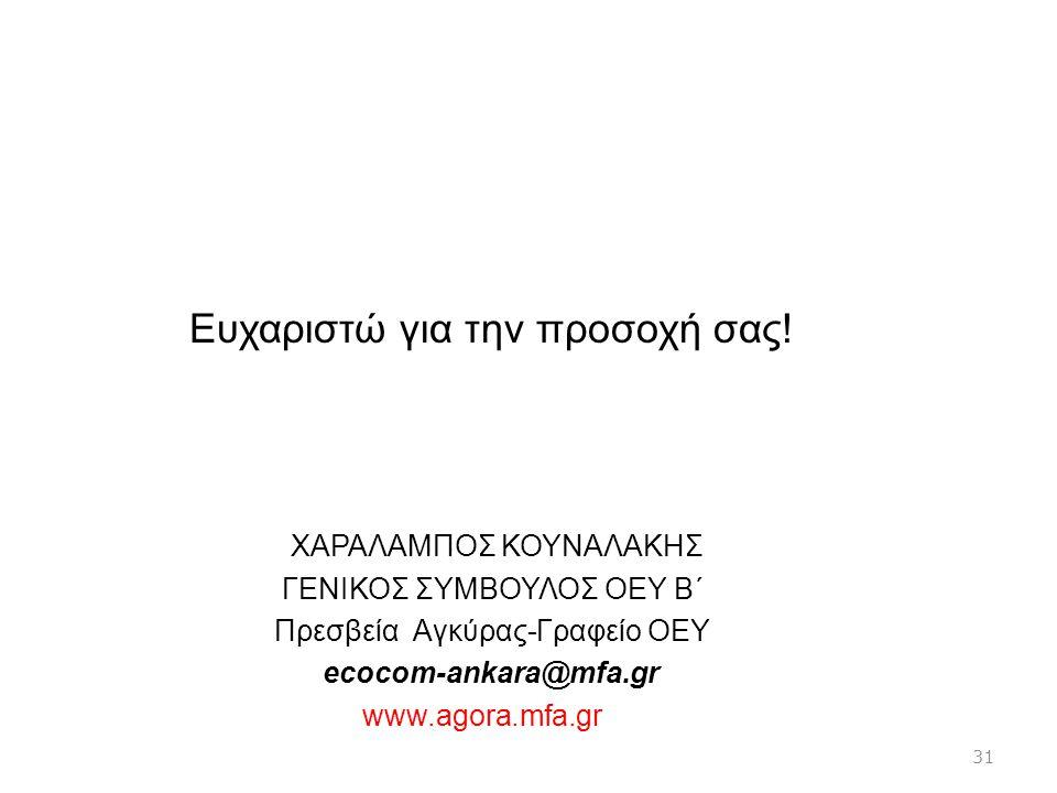 Eυχαριστώ για την προσοχή σας! ΧΑΡΑΛΑΜΠΟΣ ΚΟΥΝΑΛΑΚΗΣ ΓΕΝΙΚΟΣ ΣΥΜΒΟΥΛΟΣ ΟΕΥ Β΄ Πρεσβεία Αγκύρας-Γραφείο ΟΕΥ ecocom-ankara@mfa.gr www.agora.mfa.gr 31