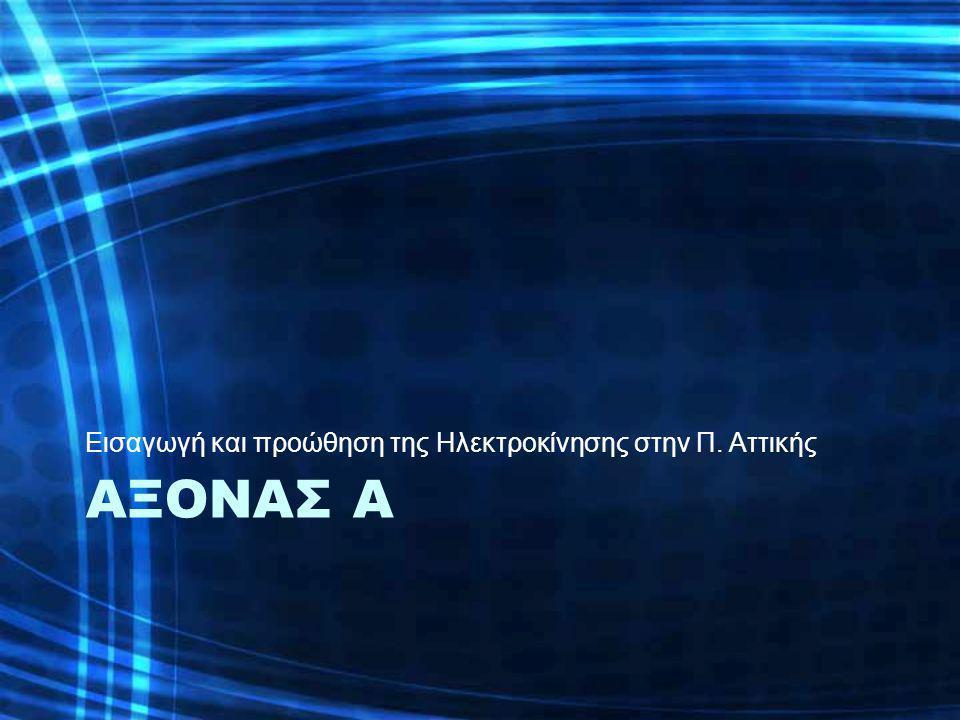ΑΞΟΝΑΣ Α Εισαγωγή και προώθηση της Ηλεκτροκίνησης στην Π. Αττικής