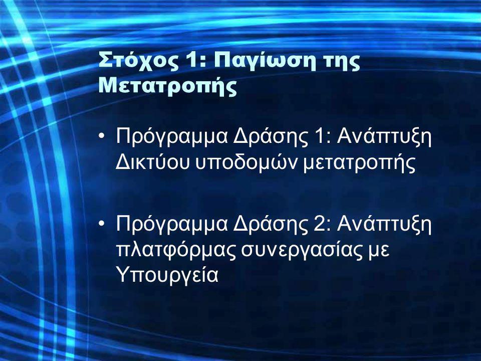 Στόχος 1: Παγίωση της Μετατροπής •Πρόγραμμα Δράσης 1: Ανάπτυξη Δικτύου υποδομών μετατροπής •Πρόγραμμα Δράσης 2: Ανάπτυξη πλατφόρμας συνεργασίας με Υπουργεία
