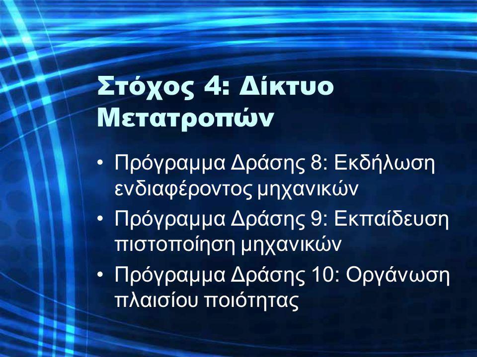Στόχος 4: Δίκτυο Μετατροπών •Πρόγραμμα Δράσης 8: Εκδήλωση ενδιαφέροντος μηχανικών •Πρόγραμμα Δράσης 9: Εκπαίδευση πιστοποίηση μηχανικών •Πρόγραμμα Δράσης 10: Οργάνωση πλαισίου ποιότητας