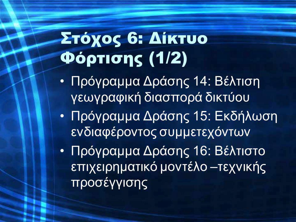 Στόχος 6: Δίκτυο Φόρτισης (1/2) •Πρόγραμμα Δράσης 14: Βέλτιση γεωγραφική διασπορά δικτύου •Πρόγραμμα Δράσης 15: Εκδήλωση ενδιαφέροντος συμμετεχόντων •Πρόγραμμα Δράσης 16: Βέλτιστο επιχειρηματικό μοντέλο –τεχνικής προσέγγισης